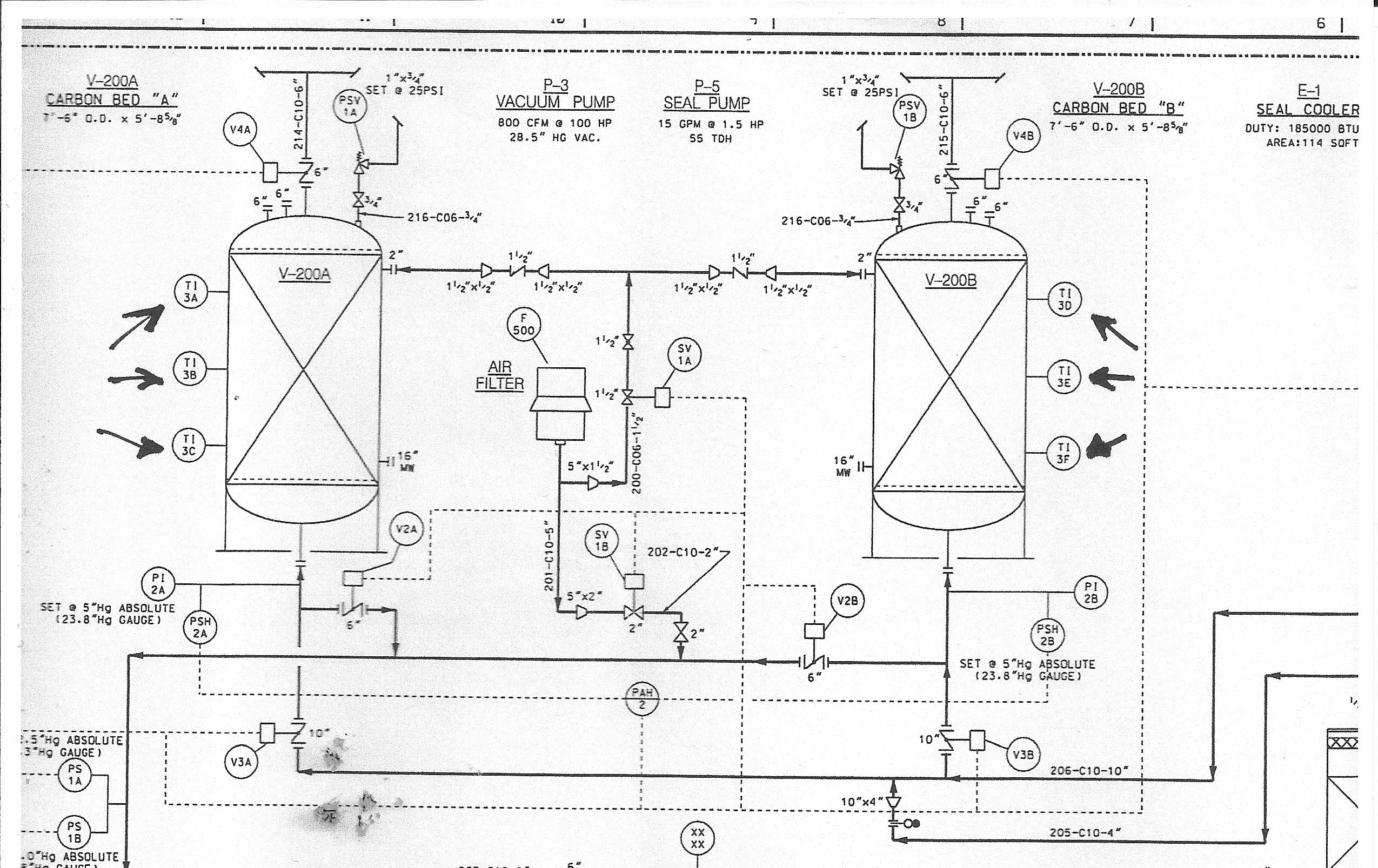 process tech  u0026 operator academy