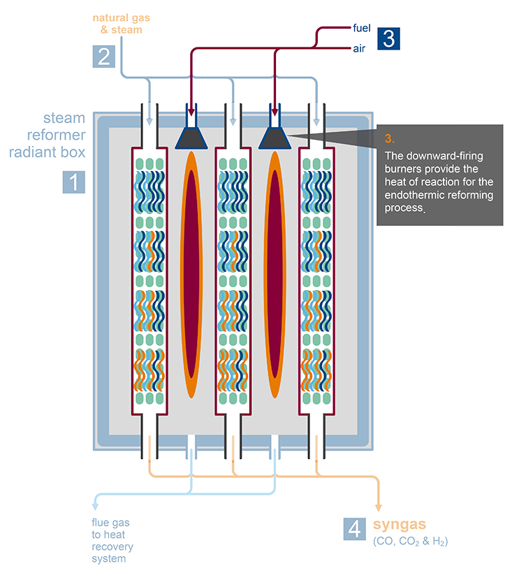 Chemical Furnace Schematic - 19.sg-dbd.de • on furnace fan belt, furnace wiring symbols, furnace transformer diagram, furnace filter diagram, furnace fan diagram, furnace controls diagram, gas furnace diagram, furnace repair, furnace switch, furnace plumbing diagram, furnace thermostat diagram, furnace ductwork diagram, furnace motor diagram, furnace relay diagram, furnace schematic, furnace hvac diagram, furnace maintenance diagram, furnace heater diagram,